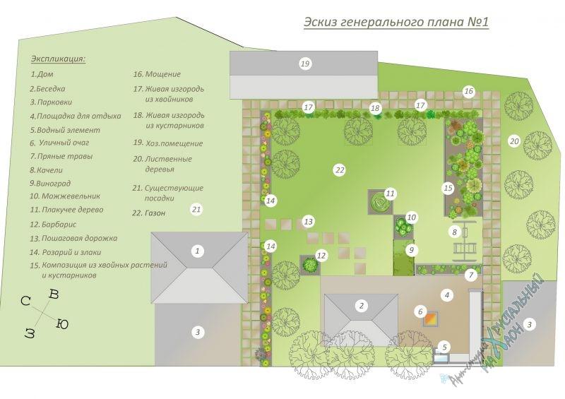 Дизайн стадии проекта